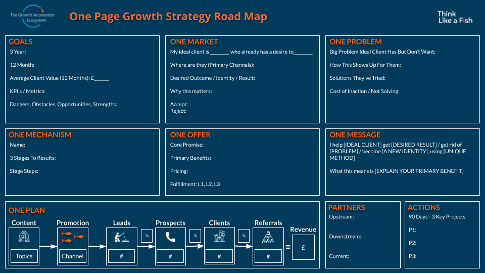 One Page Growth Strategy Road Map